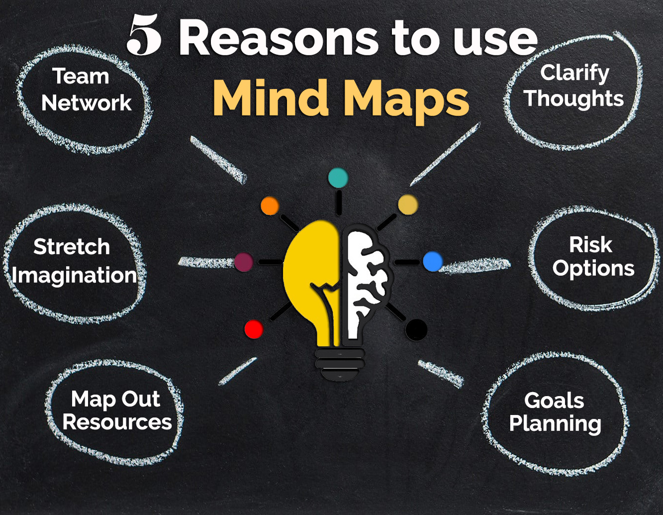 You are currently viewing 5 Reasons to Use Mind Mapping